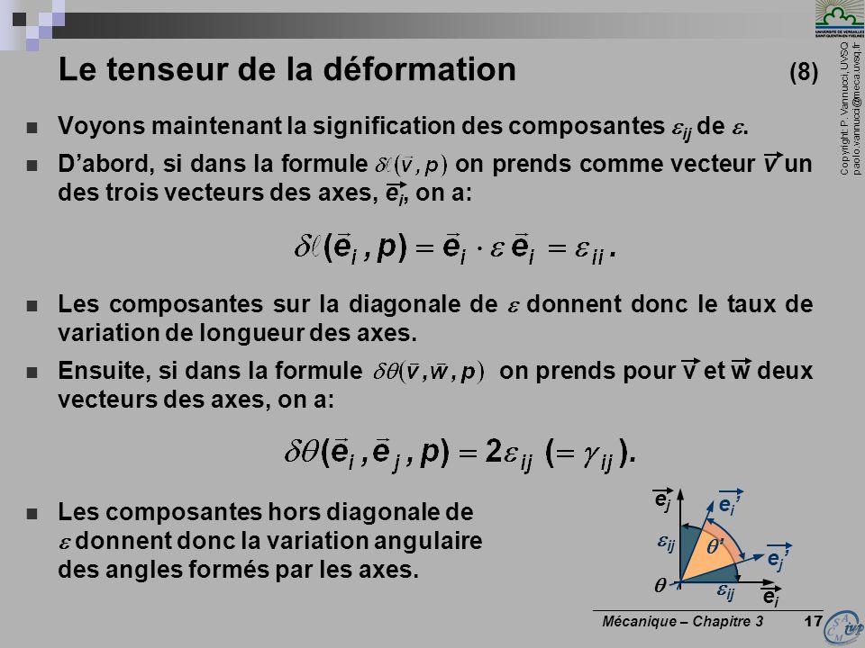 Le tenseur de la déformation (8)