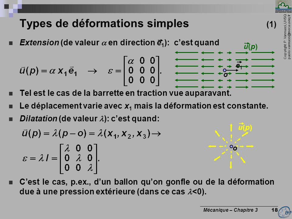 Types de déformations simples (1)