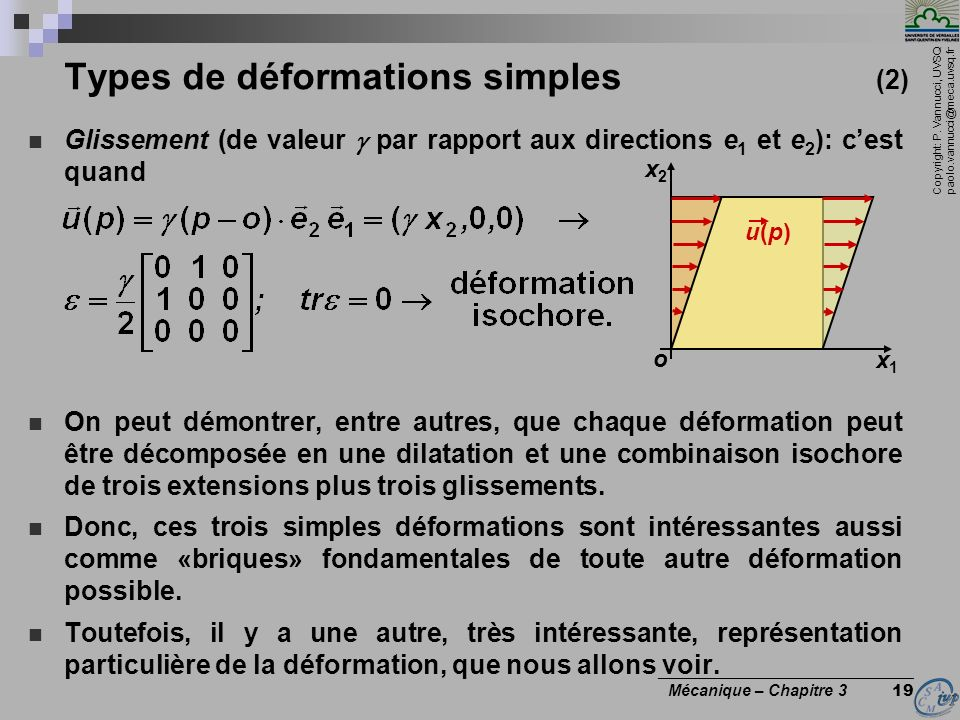Types de déformations simples (2)