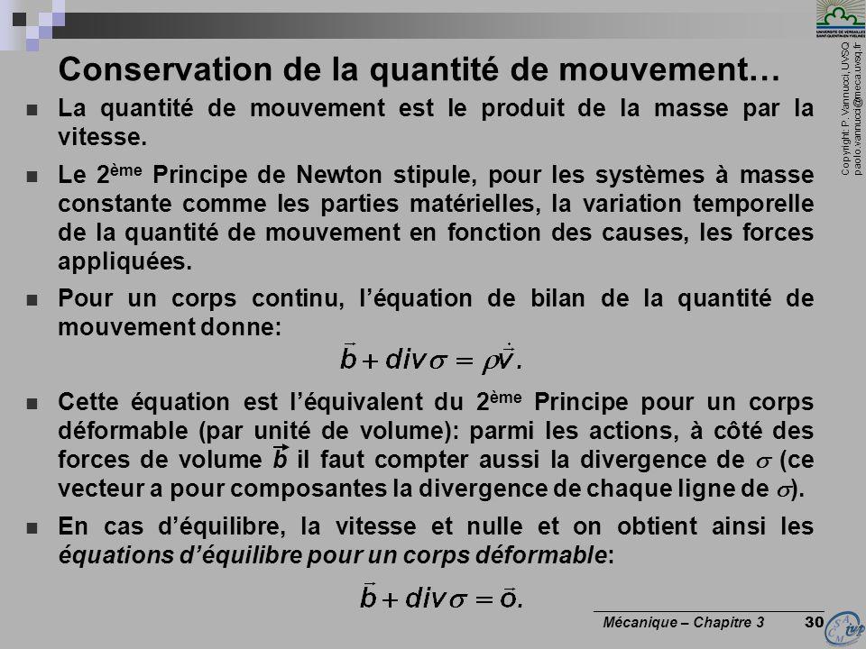 Conservation de la quantité de mouvement…