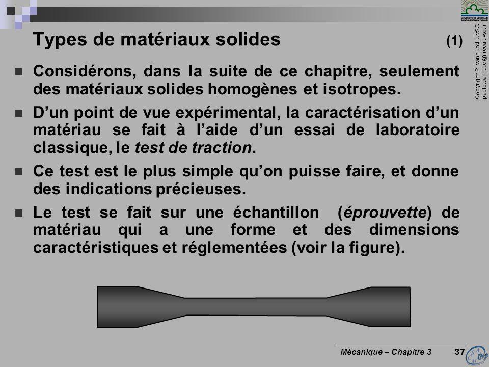 Types de matériaux solides (1)