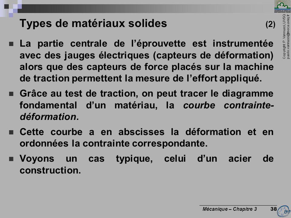 Types de matériaux solides (2)