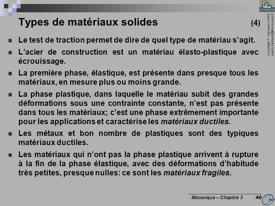 Types de matériaux solides (4)
