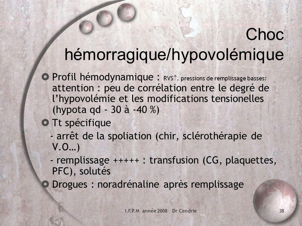 Choc hémorragique/hypovolémique