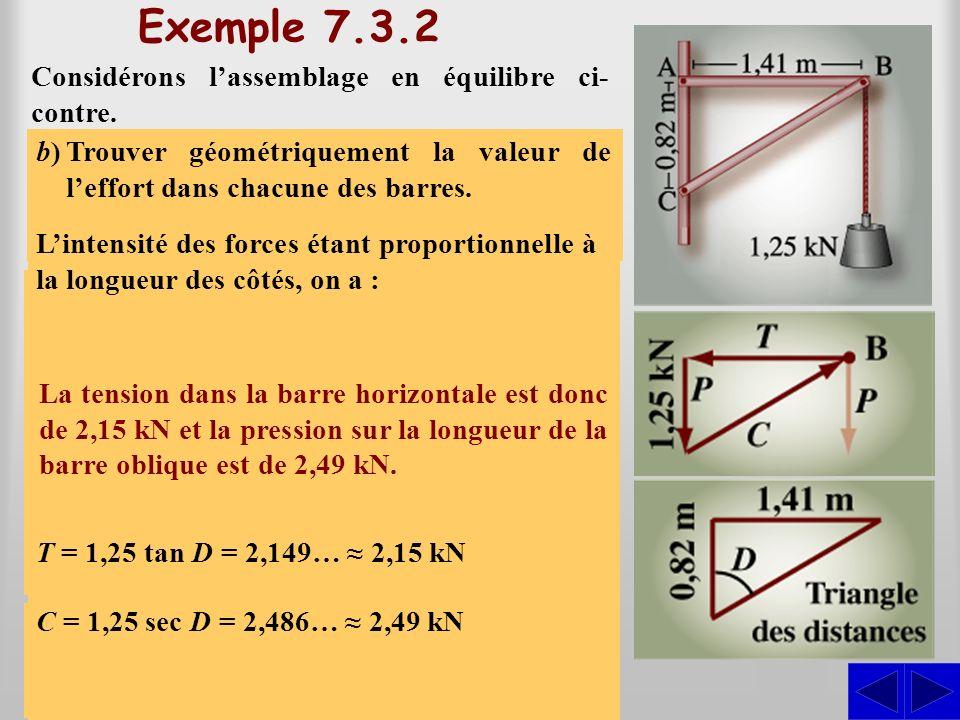 Exemple 7.3.2 S S S S Considérons l'assemblage en équilibre ci-contre.