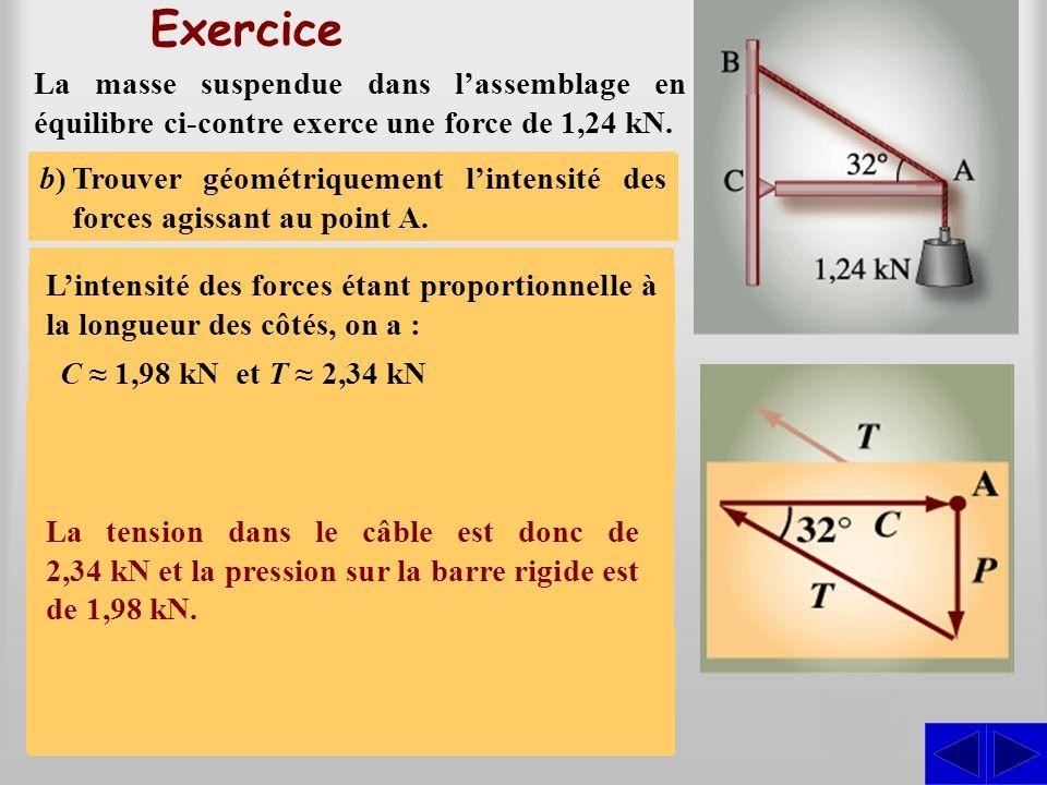 Exercice La masse suspendue dans l'assemblage en équilibre ci-contre exerce une force de 1,24 kN.