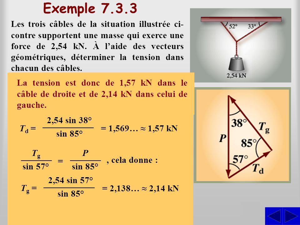 Exemple 7.3.3