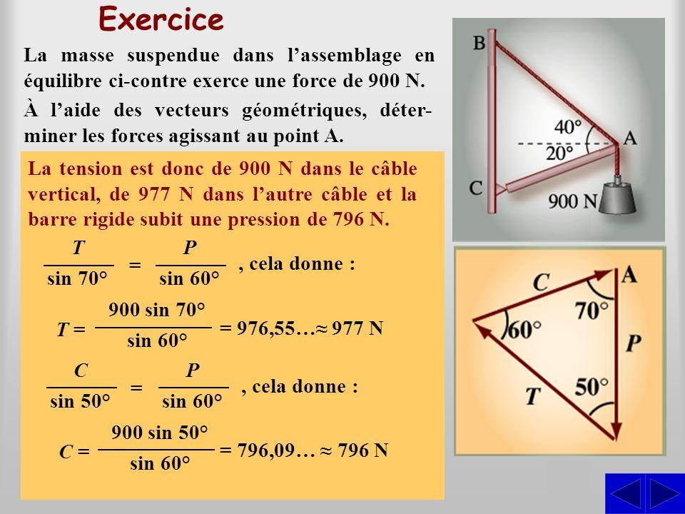 Exercice La masse suspendue dans l'assemblage en équilibre ci-contre exerce une force de 900 N.