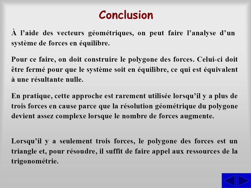 Conclusion À l'aide des vecteurs géométriques, on peut faire l'analyse d'un système de forces en équilibre.