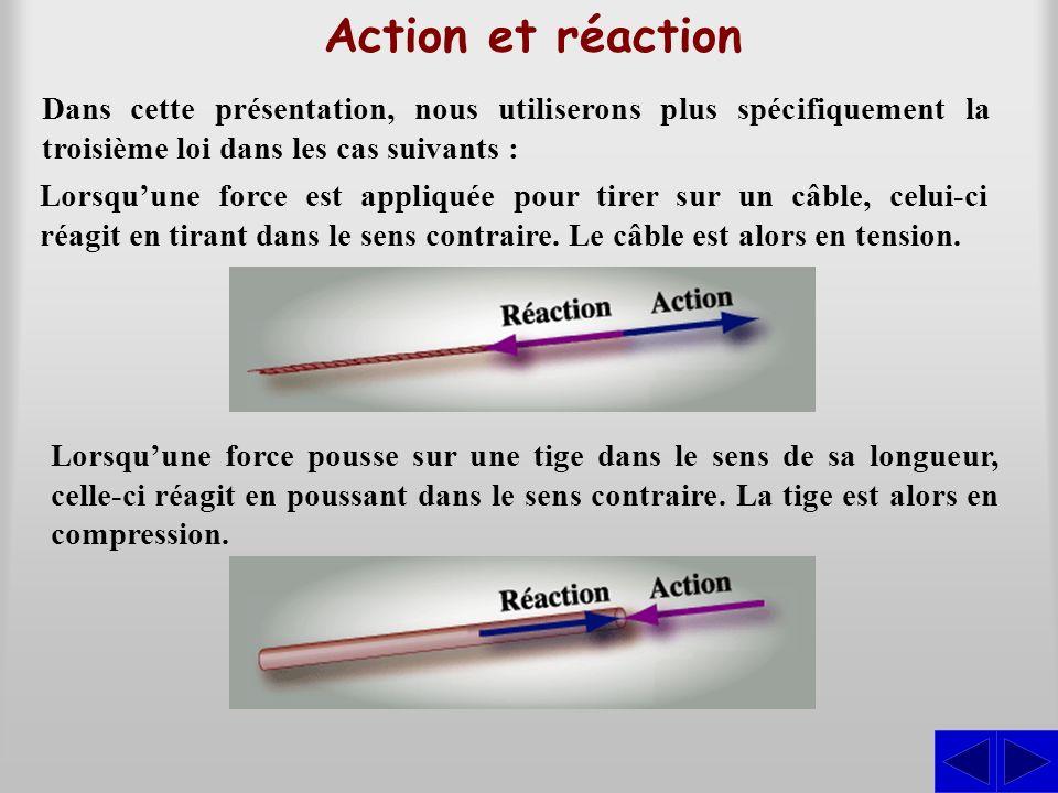 Action et réaction Dans cette présentation, nous utiliserons plus spécifiquement la troisième loi dans les cas suivants :