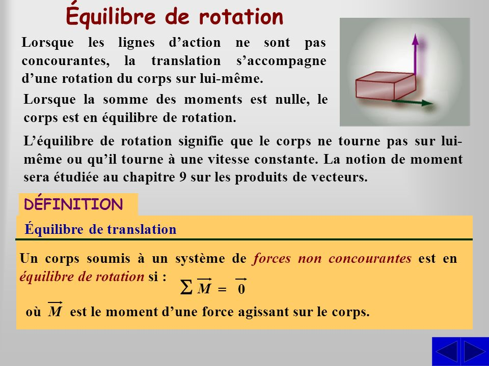 Équilibre de rotation S