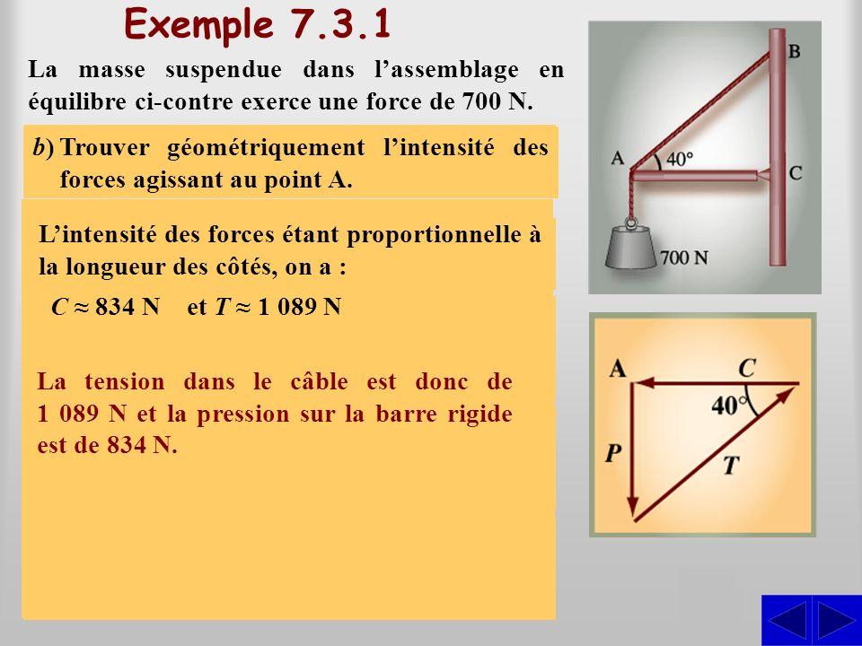 Exemple 7.3.1 La masse suspendue dans l'assemblage en équilibre ci-contre exerce une force de 700 N.