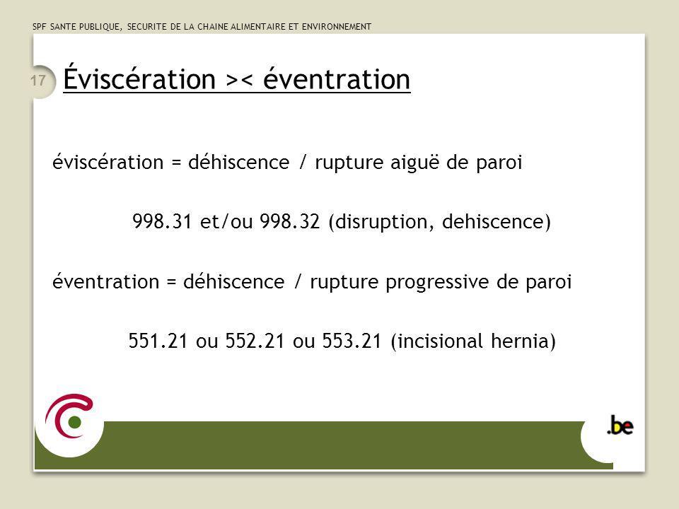 Éviscération >< éventration