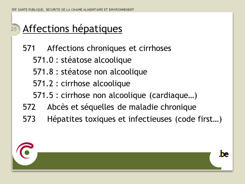 Affections hépatiques