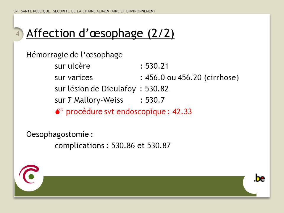 Affection d'œsophage (2/2)