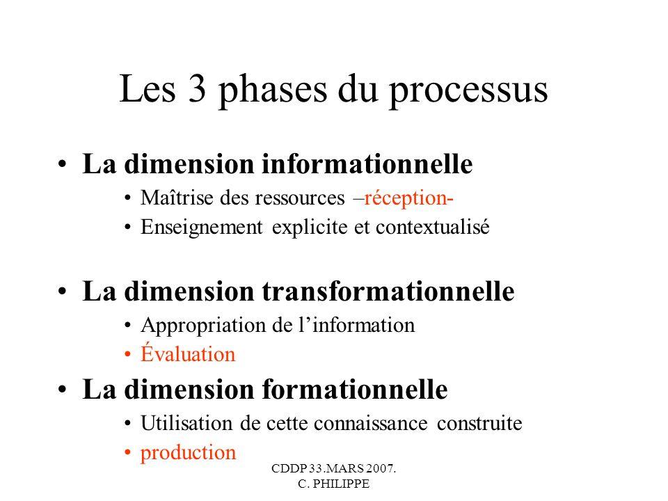 Les 3 phases du processus