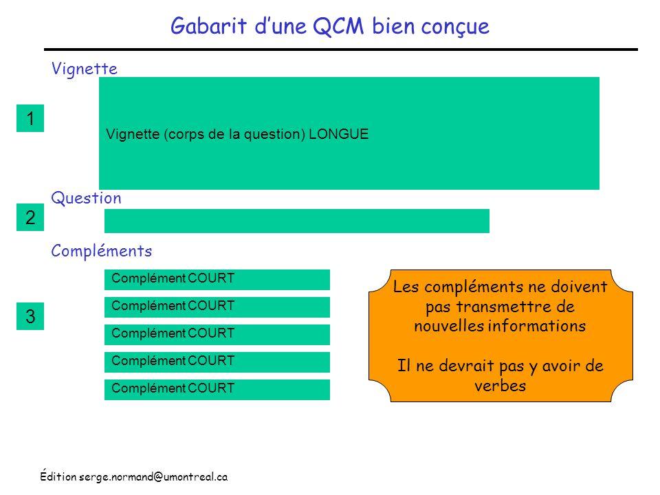 Gabarit d'une QCM bien conçue