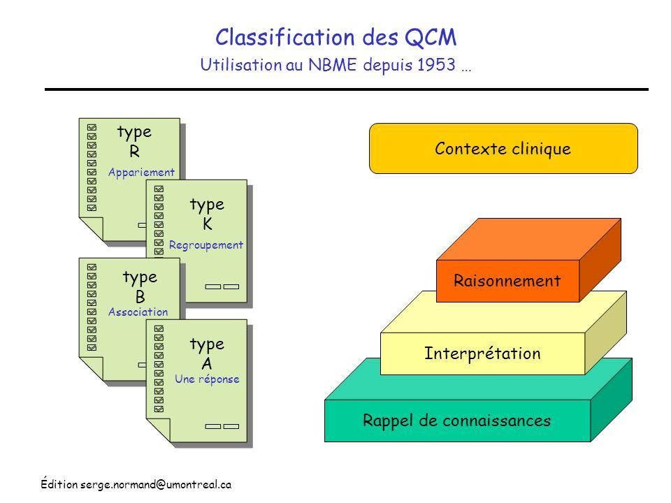Classification des QCM Utilisation au NBME depuis 1953 …