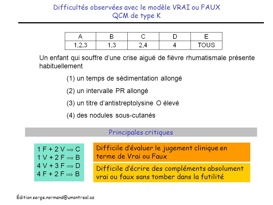 Difficultés observées avec le modèle VRAI ou FAUX QCM de type K