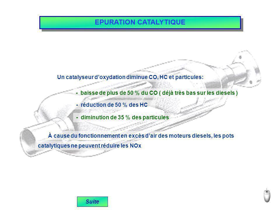 EPURATION CATALYTIQUE