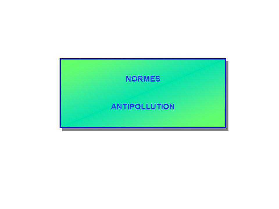 NORMES ANTIPOLLUTION