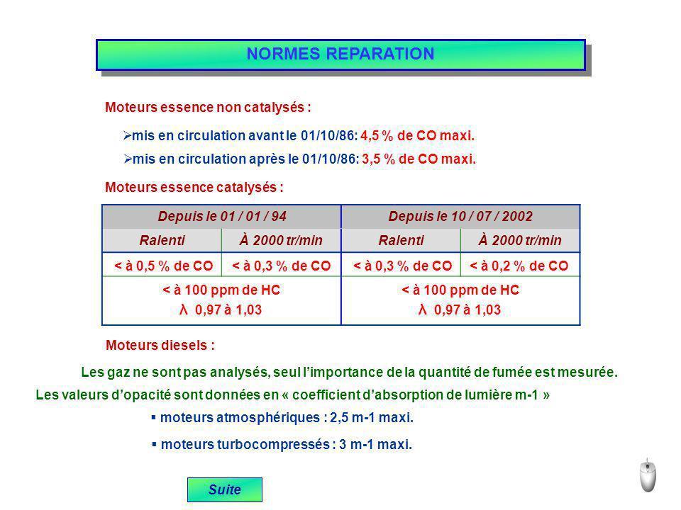NORMES REPARATION λ 0,97 à 1,03 λ 0,97 à 1,03