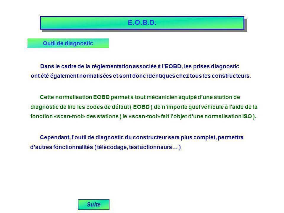 E.O.B.D. Outil de diagnostic