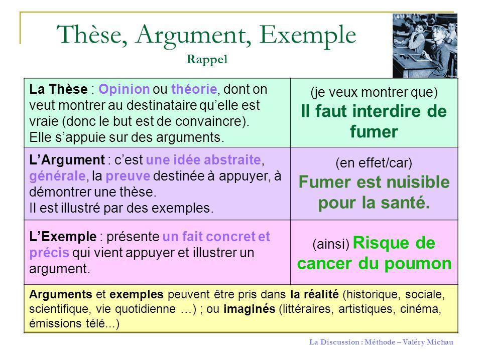 Thèse, Argument, Exemple Rappel