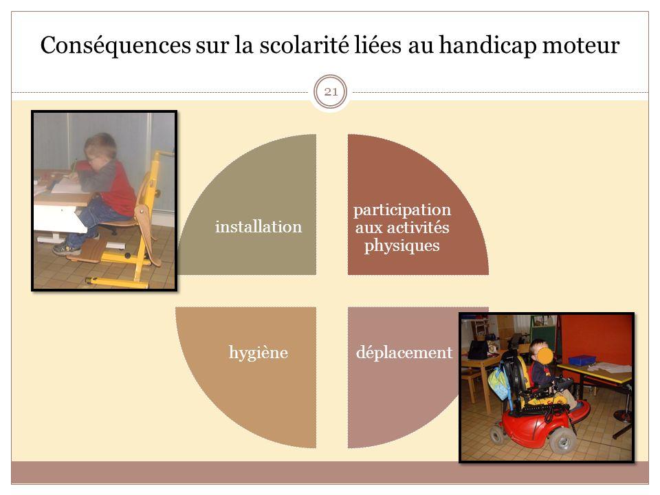 Conséquences sur la scolarité liées au handicap moteur