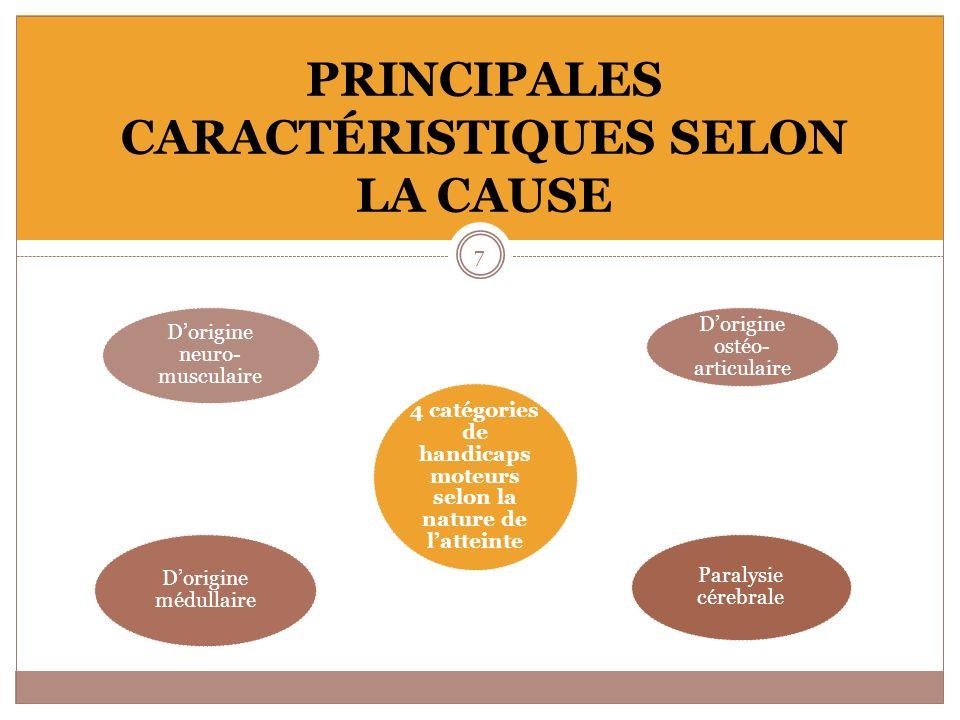 Principales caractéristiques selon la cause