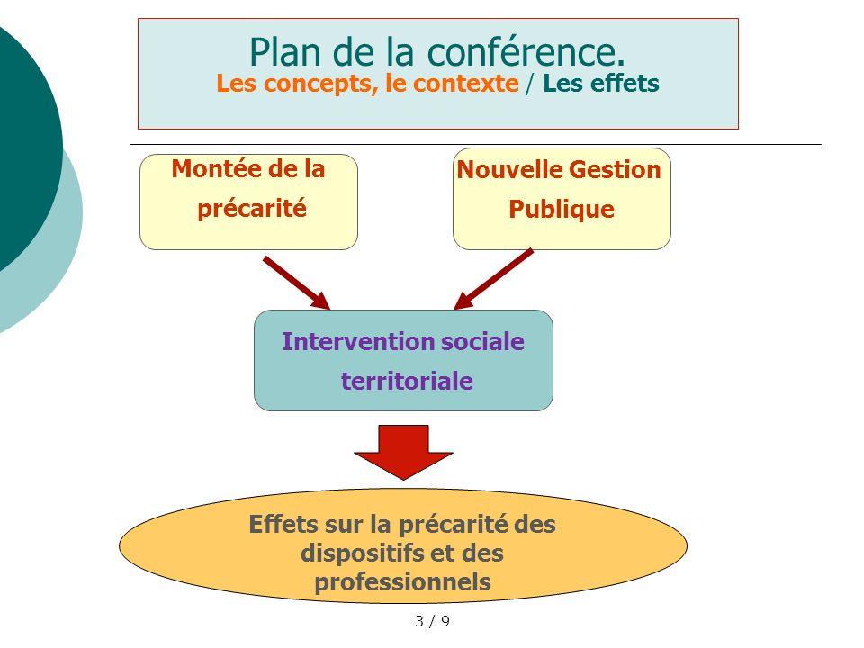 Plan de la conférence. Les concepts, le contexte / Les effets