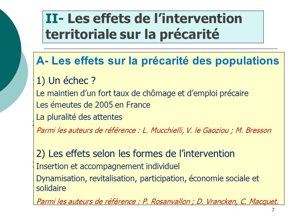 II- Les effets de l'intervention territoriale sur la précarité