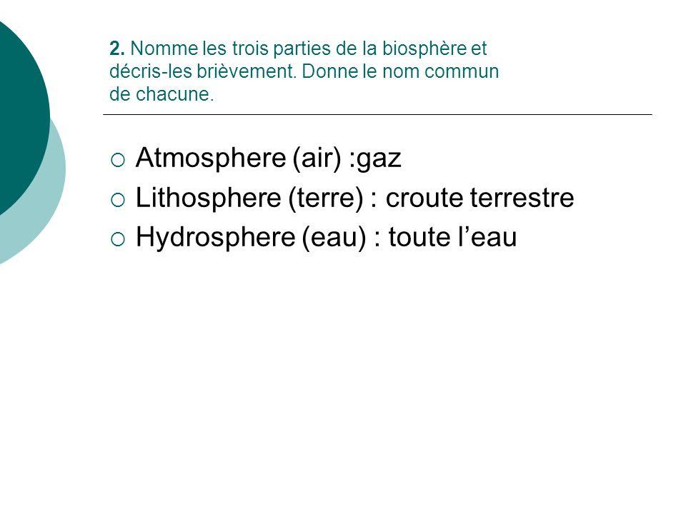 Lithosphere (terre) : croute terrestre Hydrosphere (eau) : toute l'eau