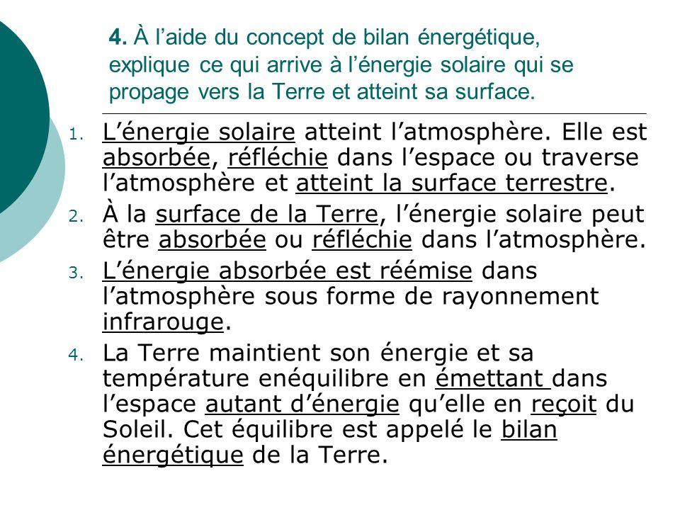 4. À l'aide du concept de bilan énergétique, explique ce qui arrive à l'énergie solaire qui se propage vers la Terre et atteint sa surface.