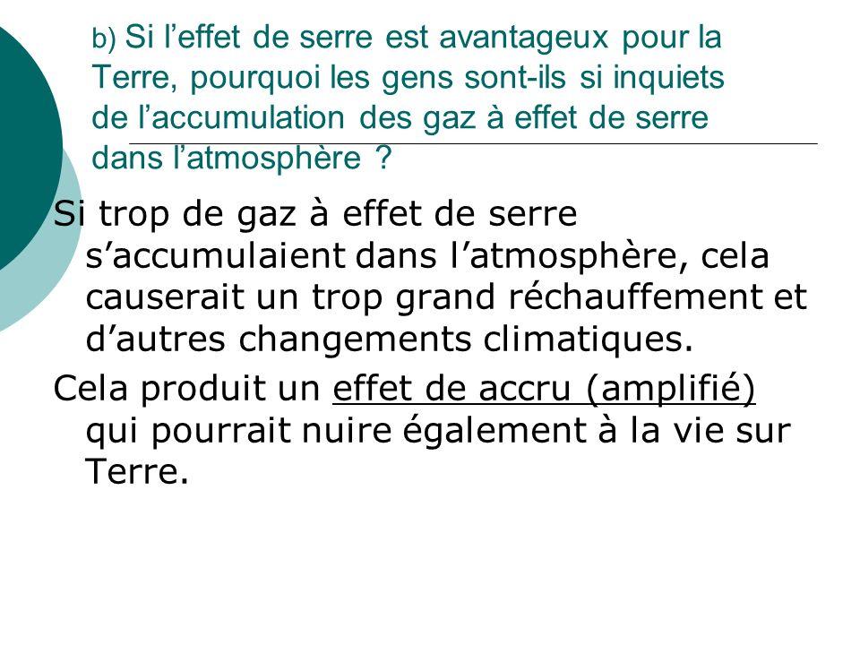 b) Si l'effet de serre est avantageux pour la Terre, pourquoi les gens sont-ils si inquiets de l'accumulation des gaz à effet de serre dans l'atmosphère