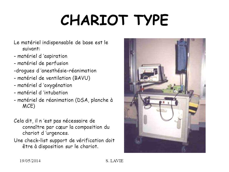 CHARIOT TYPE Le matériel indispensable de base est le suivant:
