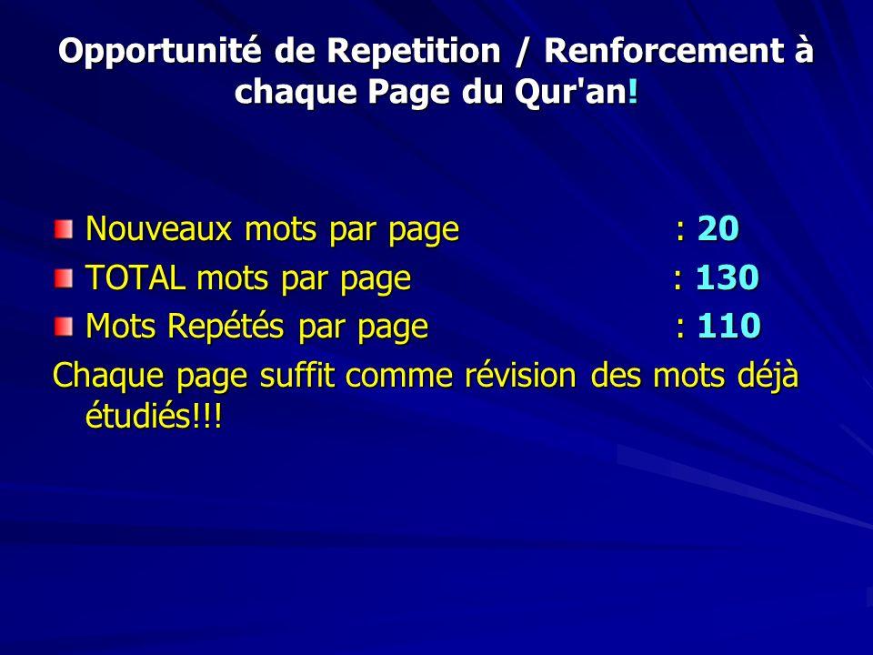 Opportunité de Repetition / Renforcement à chaque Page du Qur an!
