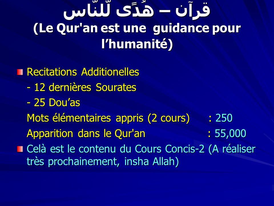 قرآن – ھُدًی لّلنّاس (Le Qur an est une guidance pour l'humanité)