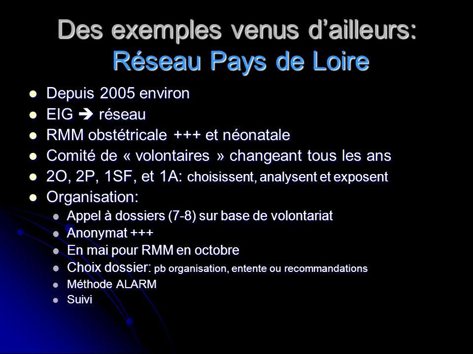 Des exemples venus d'ailleurs: Réseau Pays de Loire