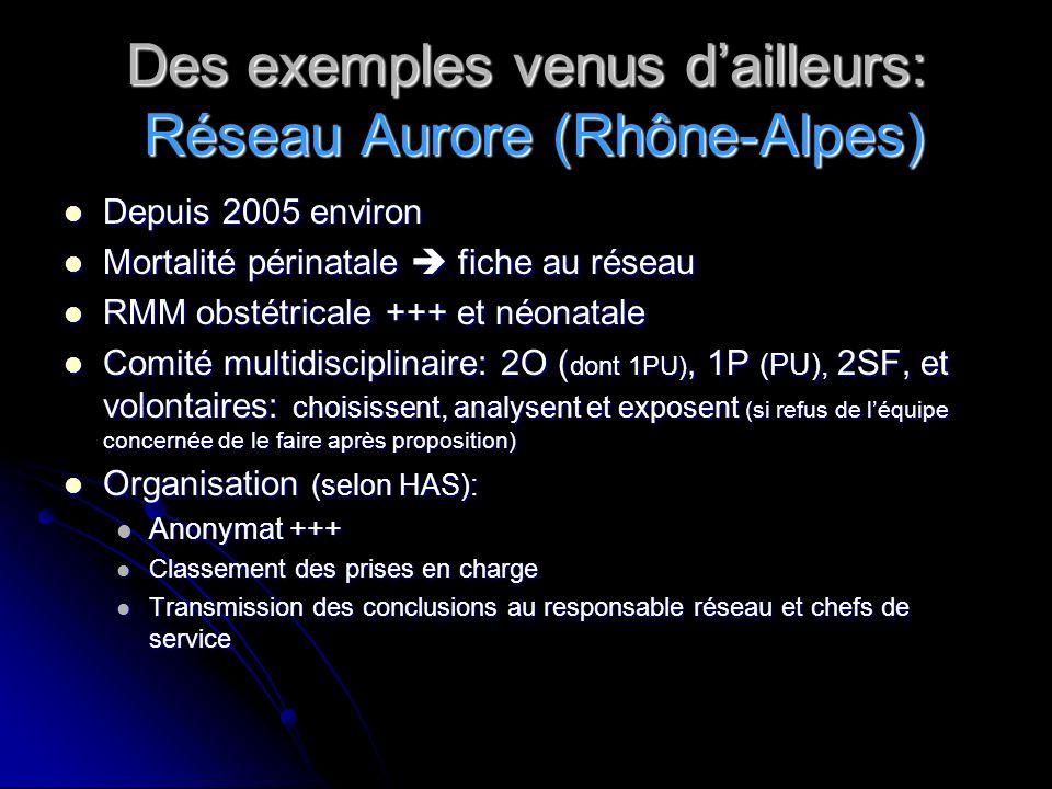 Des exemples venus d'ailleurs: Réseau Aurore (Rhône-Alpes)