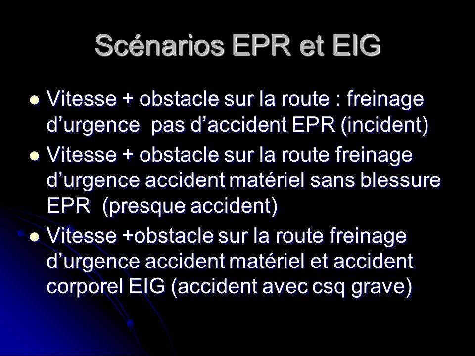 Scénarios EPR et EIG Vitesse + obstacle sur la route : freinage d'urgence pas d'accident EPR (incident)