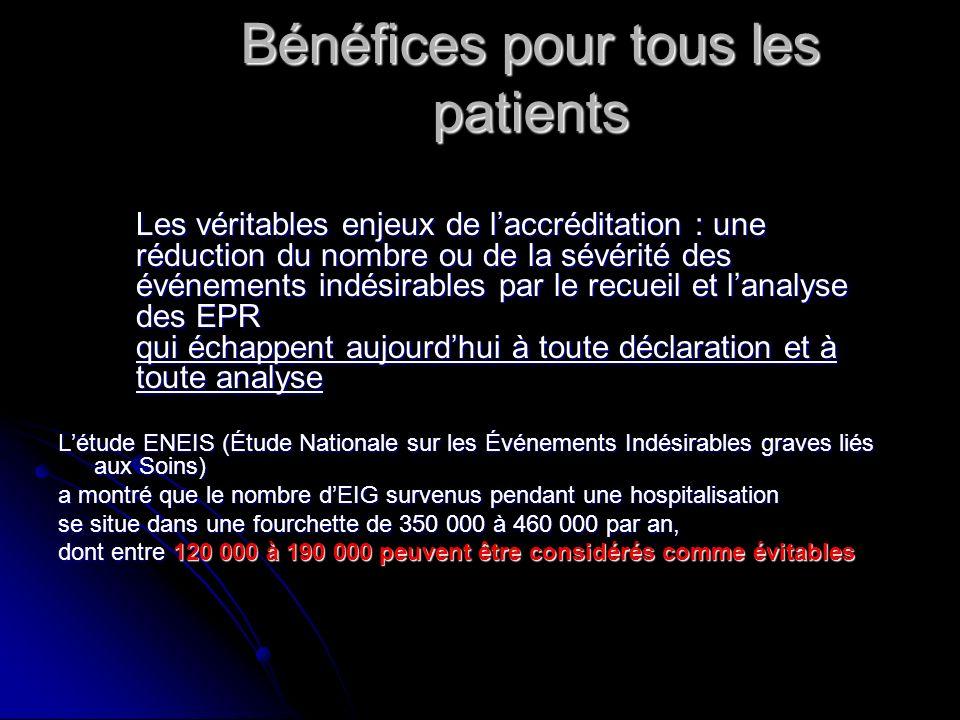 Bénéfices pour tous les patients