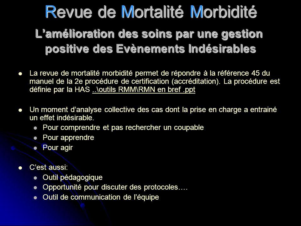Revue de Mortalité Morbidité L'amélioration des soins par une gestion