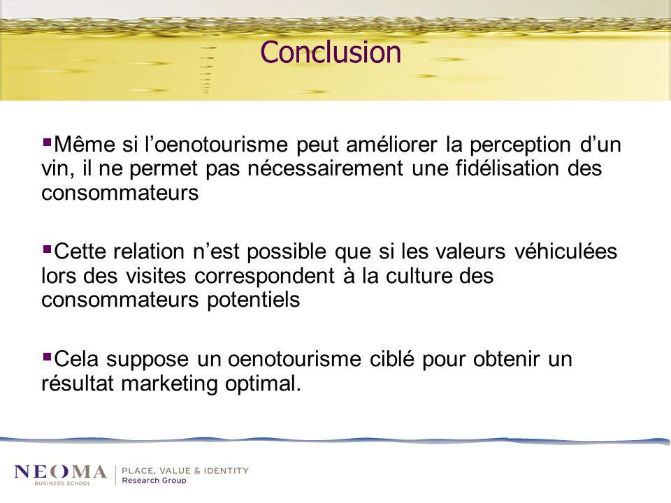 Conclusion Même si l'oenotourisme peut améliorer la perception d'un vin, il ne permet pas nécessairement une fidélisation des consommateurs.