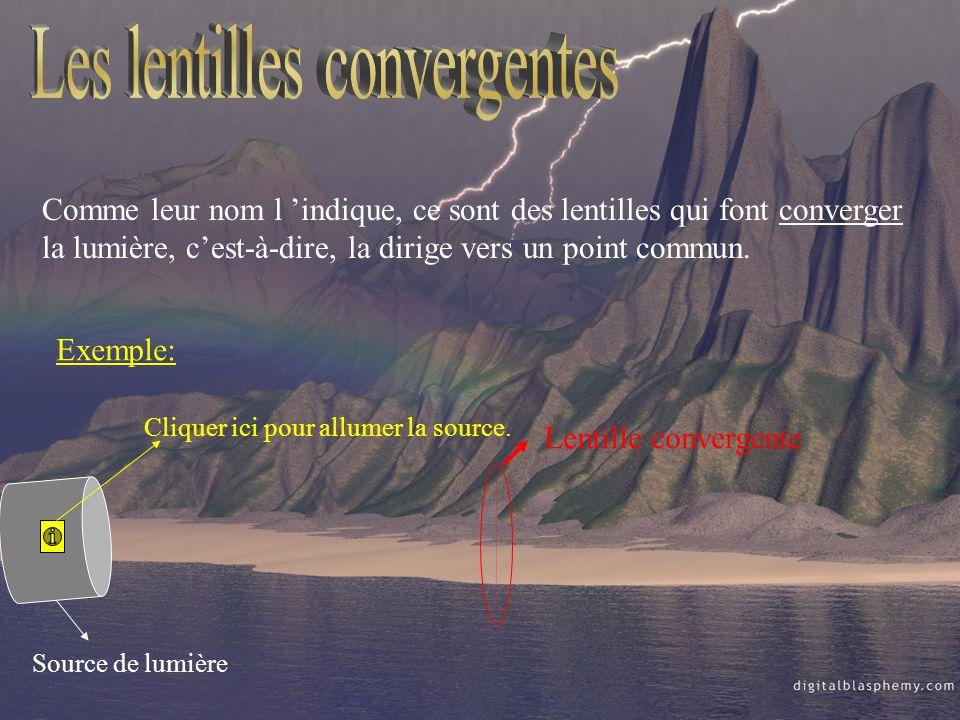 Les lentilles convergentes