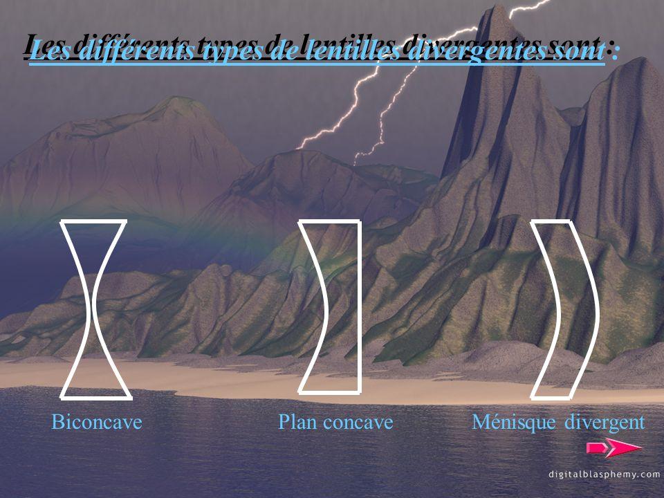 Les différents types de lentilles divergentes sont :