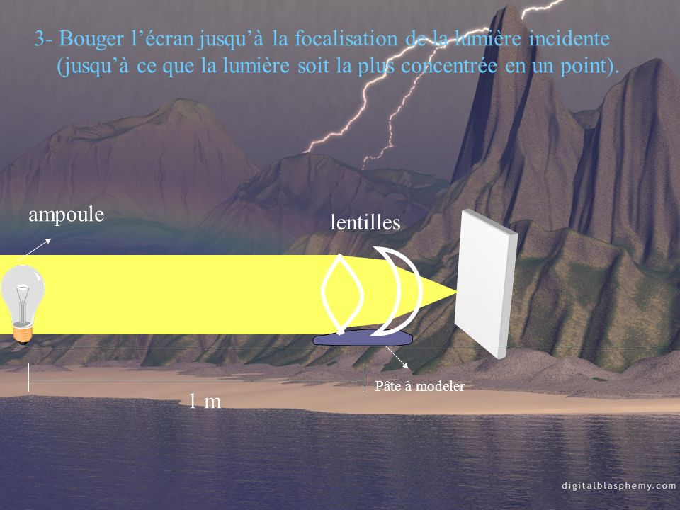 3- Bouger l'écran jusqu'à la focalisation de la lumière incidente