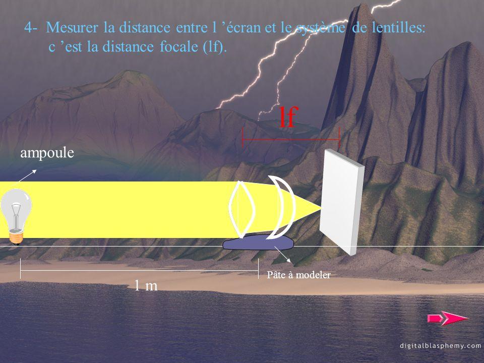 lf 4- Mesurer la distance entre l 'écran et le système de lentilles:
