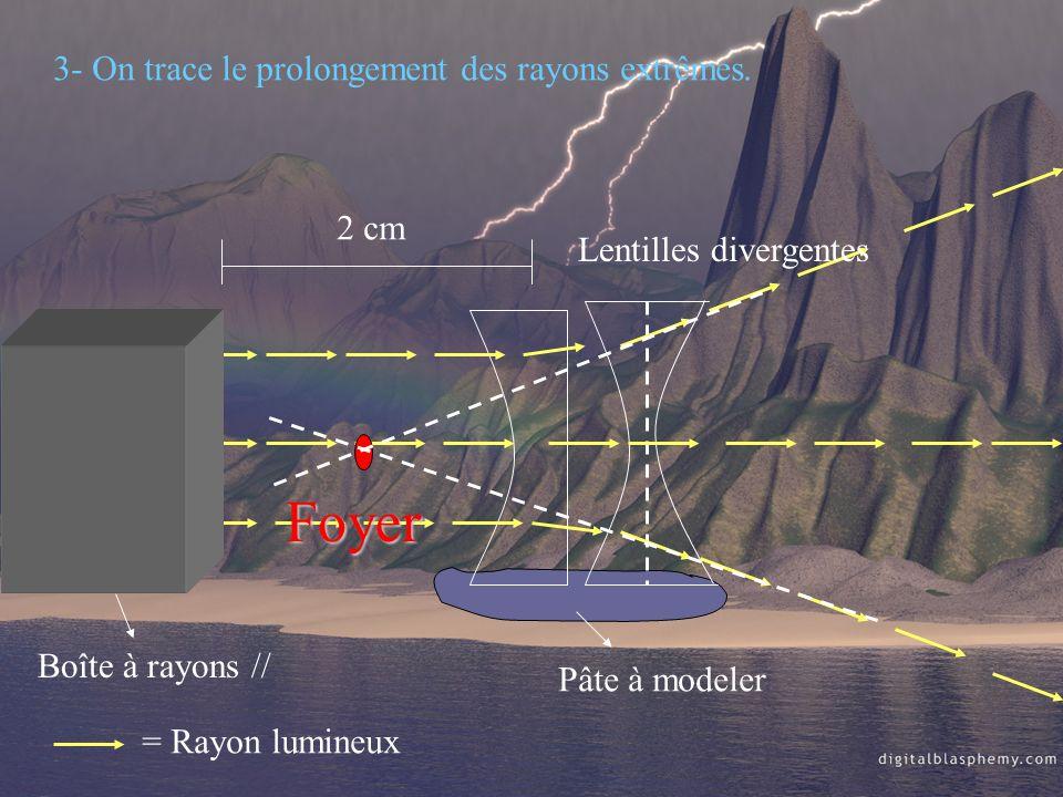 Foyer 3- On trace le prolongement des rayons extrêmes. 2 cm