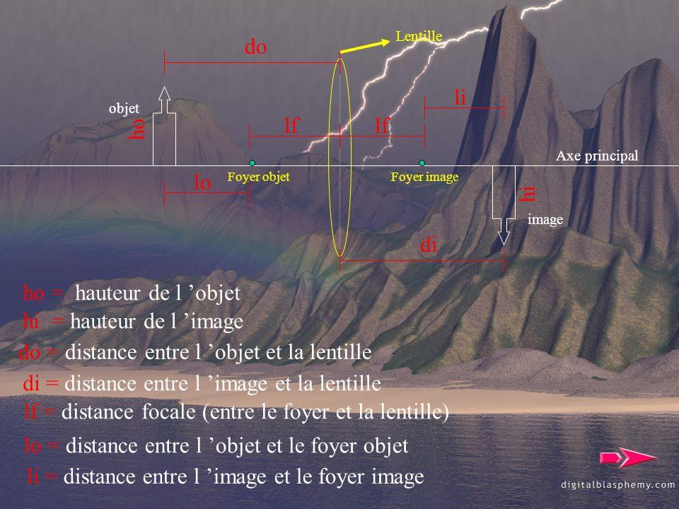 do = distance entre l 'objet et la lentille